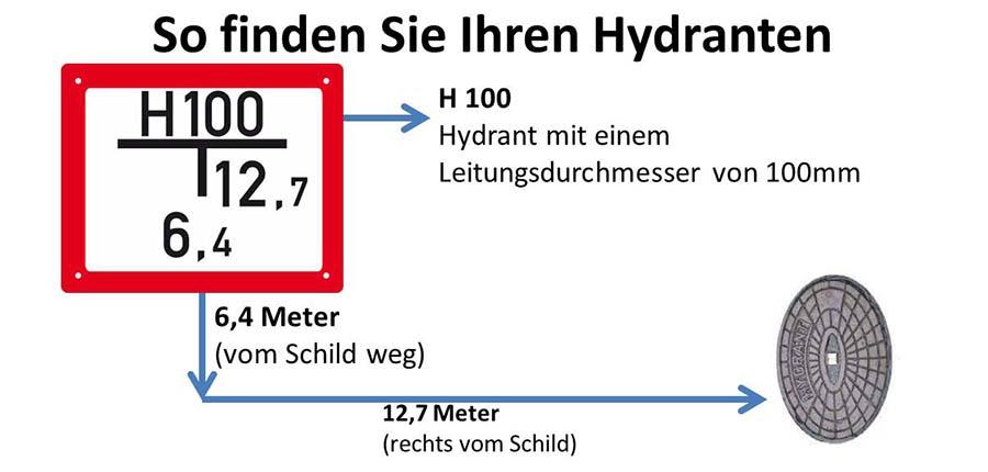 So-finden-Sie-Ihren-Hydranten